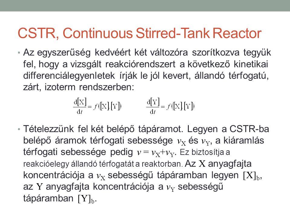 CSTR, Continuous Stirred-Tank Reactor Az egyszerűség kedvéért két változóra szorítkozva tegyük fel, hogy a vizsgált reakciórendszert a következő kinetikai differenciálegyenletek írják le jól kevert, állandó térfogatú, zárt, izoterm rendszerben: Tételezzünk fel két belépő tápáramot.