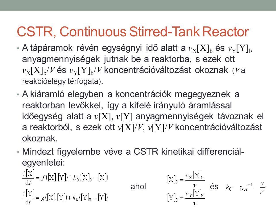 CSTR, Continuous Stirred-Tank Reactor A tápáramok révén egységnyi idő alatt a v X [X] b és v Y [Y] b anyagmennyiségek jutnak be a reaktorba, s ezek ott v X [X] b /V és v Y [Y] b /V koncentrációváltozást okoznak ( V a reakcióelegy térfogata).