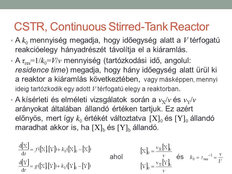 CSTR, Continuous Stirred-Tank Reactor A k 0 mennyiség megadja, hogy időegység alatt a V térfogatú reakcióelegy hányadrészét távolítja el a kiáramlás.