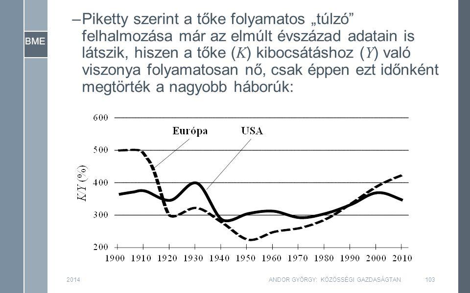 """BME 2014ANDOR GYÖRGY: KÖZÖSSÉGI GAZDASÁGTAN103 –Piketty szerint a tőke folyamatos """"túlzó felhalmozása már az elmúlt évszázad adatain is látszik, hiszen a tőke ( K ) kibocsátáshoz ( Y ) való viszonya folyamatosan nő, csak éppen ezt időnként megtörték a nagyobb háborúk:"""