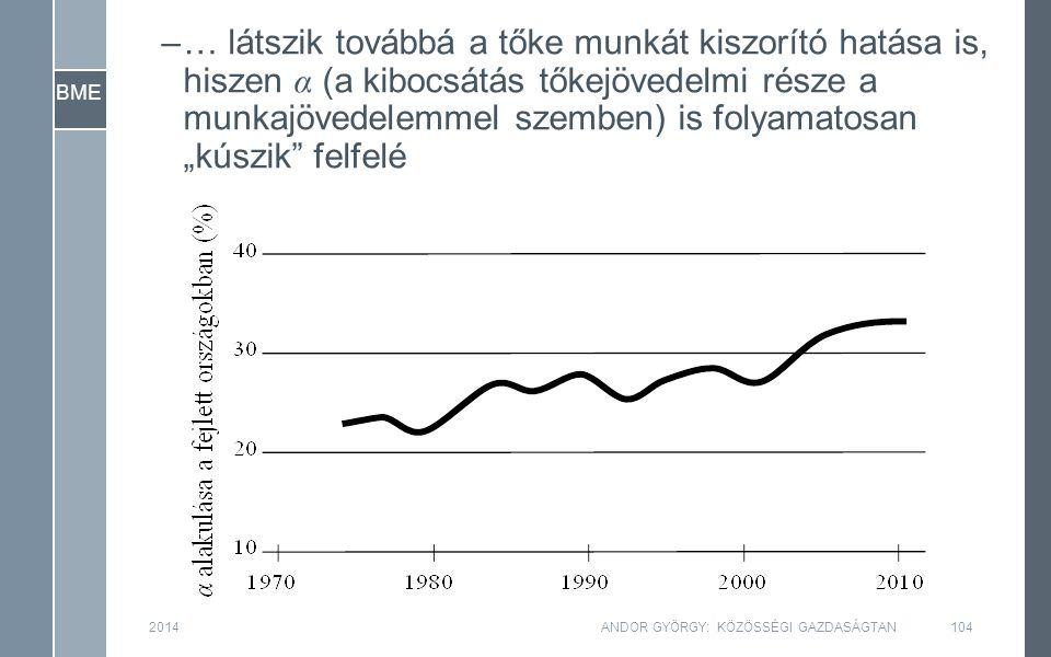 """BME 2014ANDOR GYÖRGY: KÖZÖSSÉGI GAZDASÁGTAN104 –… látszik továbbá a tőke munkát kiszorító hatása is, hiszen α (a kibocsátás tőkejövedelmi része a munkajövedelemmel szemben) is folyamatosan """"kúszik felfelé"""