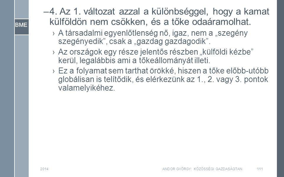 BME 2014ANDOR GYÖRGY: KÖZÖSSÉGI GAZDASÁGTAN111 –4.