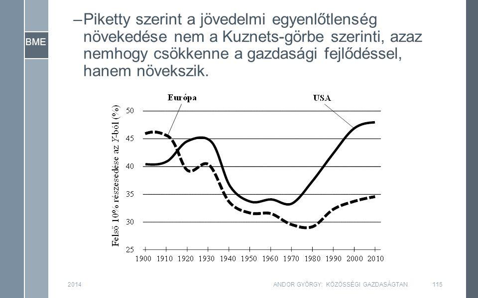 BME 2014ANDOR GYÖRGY: KÖZÖSSÉGI GAZDASÁGTAN115 –Piketty szerint a jövedelmi egyenlőtlenség növekedése nem a Kuznets-görbe szerinti, azaz nemhogy csökkenne a gazdasági fejlődéssel, hanem növekszik.