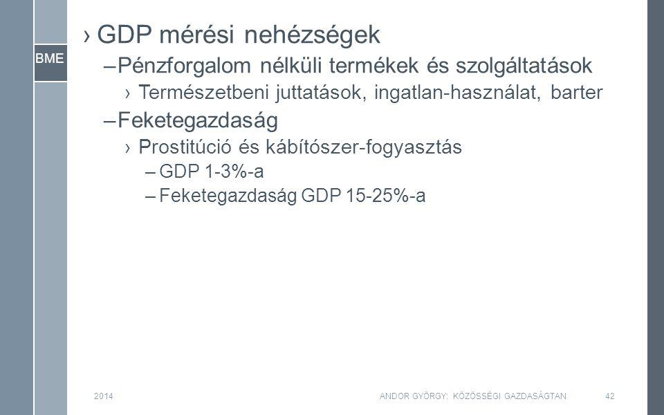 BME 2014ANDOR GYÖRGY: KÖZÖSSÉGI GAZDASÁGTAN42 ›GDP mérési nehézségek –Pénzforgalom nélküli termékek és szolgáltatások ›Természetbeni juttatások, ingatlan-használat, barter –Feketegazdaság ›Prostitúció és kábítószer-fogyasztás –GDP 1-3%-a –Feketegazdaság GDP 15-25%-a