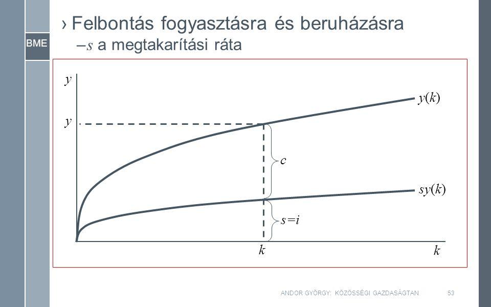 BME y k y k y(k)y(k) sy(k) c s=i ›Felbontás fogyasztásra és beruházásra – s a megtakarítási ráta ANDOR GYÖRGY: KÖZÖSSÉGI GAZDASÁGTAN53