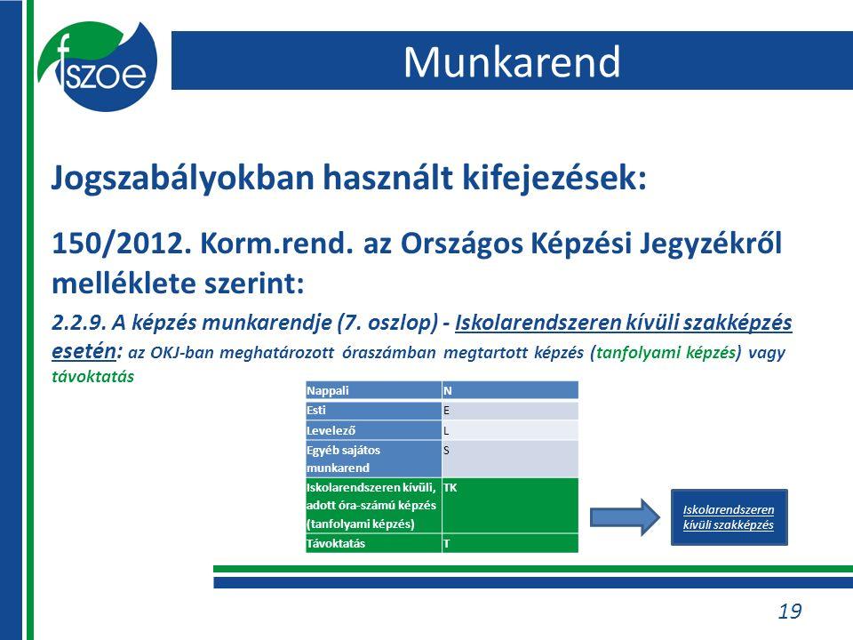 Jogszabályokban használt kifejezések: 150/2012. Korm.rend.