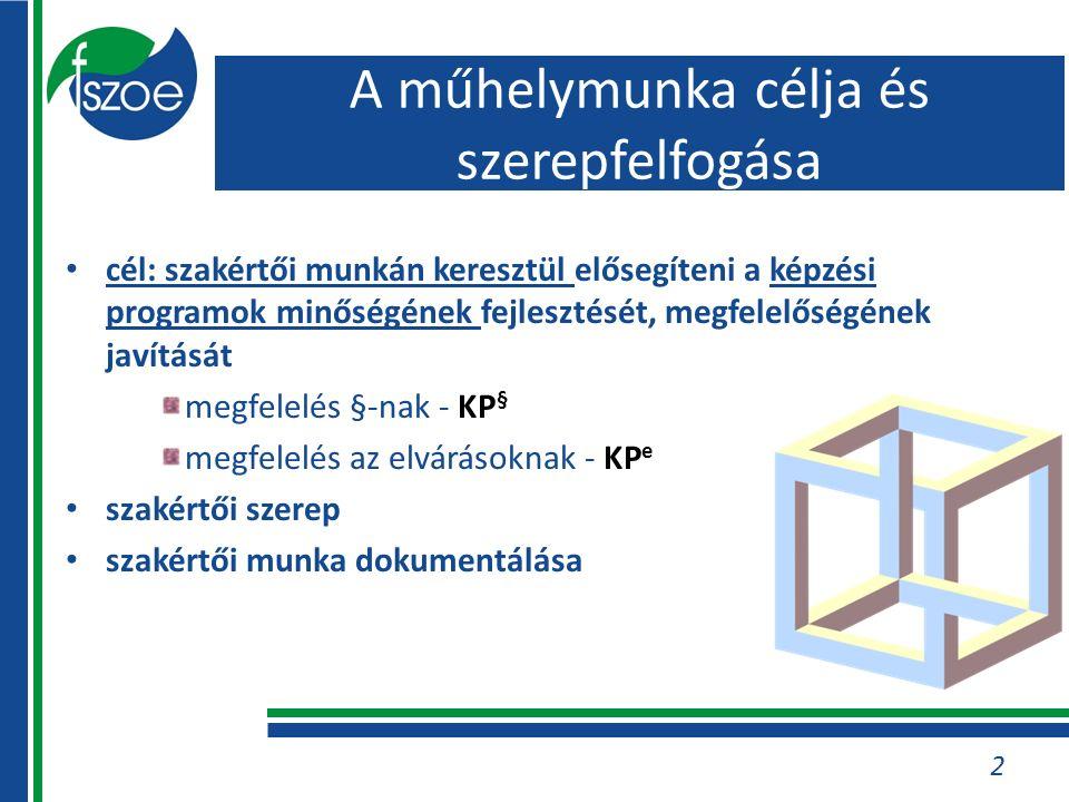A műhelymunka célja és szerepfelfogása cél: szakértői munkán keresztül elősegíteni a képzési programok minőségének fejlesztését, megfelelőségének javítását megfelelés §-nak - KP § megfelelés az elvárásoknak - KP e szakértői szerep szakértői munka dokumentálása 2