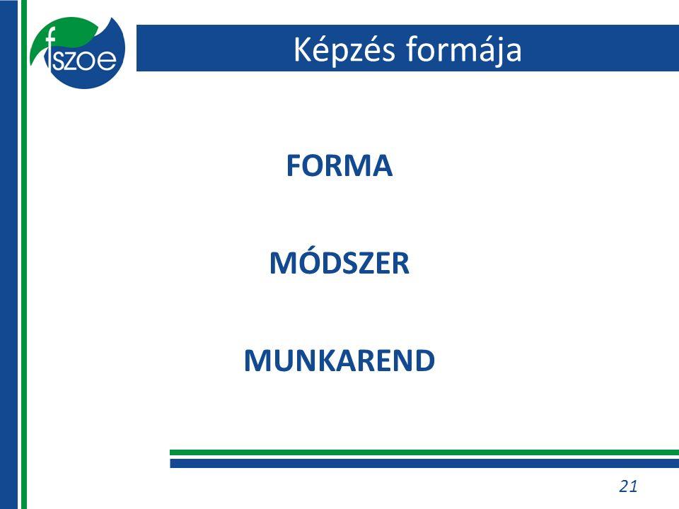 21 FORMA MÓDSZER MUNKAREND Képzés formája