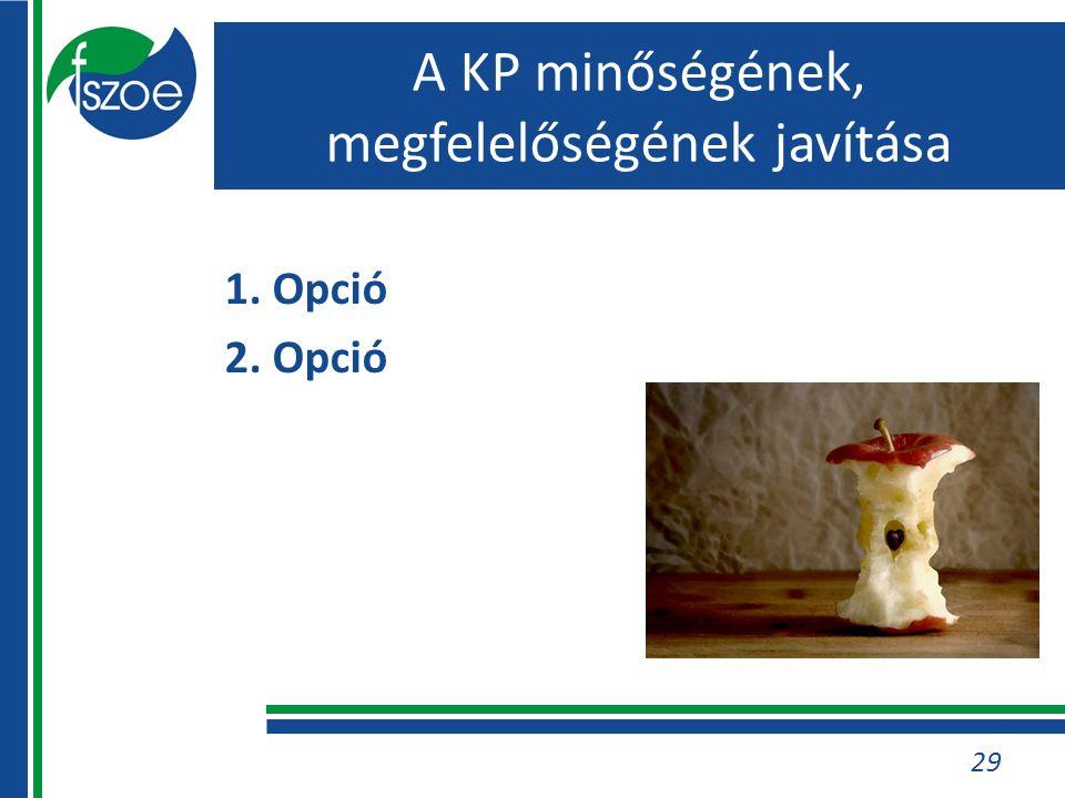 A KP minőségének, megfelelőségének javítása 1. Opció 2. Opció 29