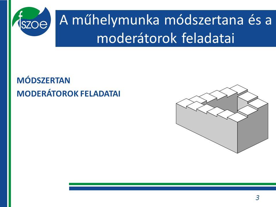 A műhelymunka módszertana és a moderátorok feladatai MÓDSZERTAN MODERÁTOROK FELADATAI 3