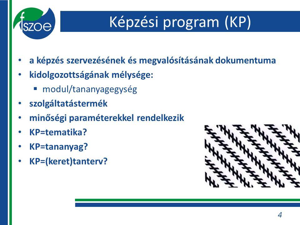 Képzési program (KP) a képzés szervezésének és megvalósításának dokumentuma kidolgozottságának mélysége:  modul/tananyagegység szolgáltatástermék minőségi paraméterekkel rendelkezik KP=tematika.