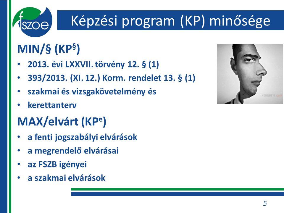 Képzési program (KP) minősége MIN/§ (KP § ) 2013. évi LXXVII.