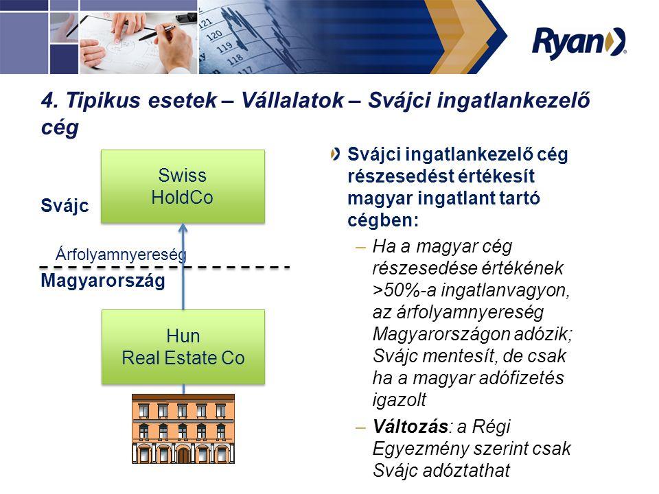 4. Tipikus esetek – Vállalatok – Svájci ingatlankezelő cég Svájci ingatlankezelő cég részesedést értékesít magyar ingatlant tartó cégben: –Ha a magyar