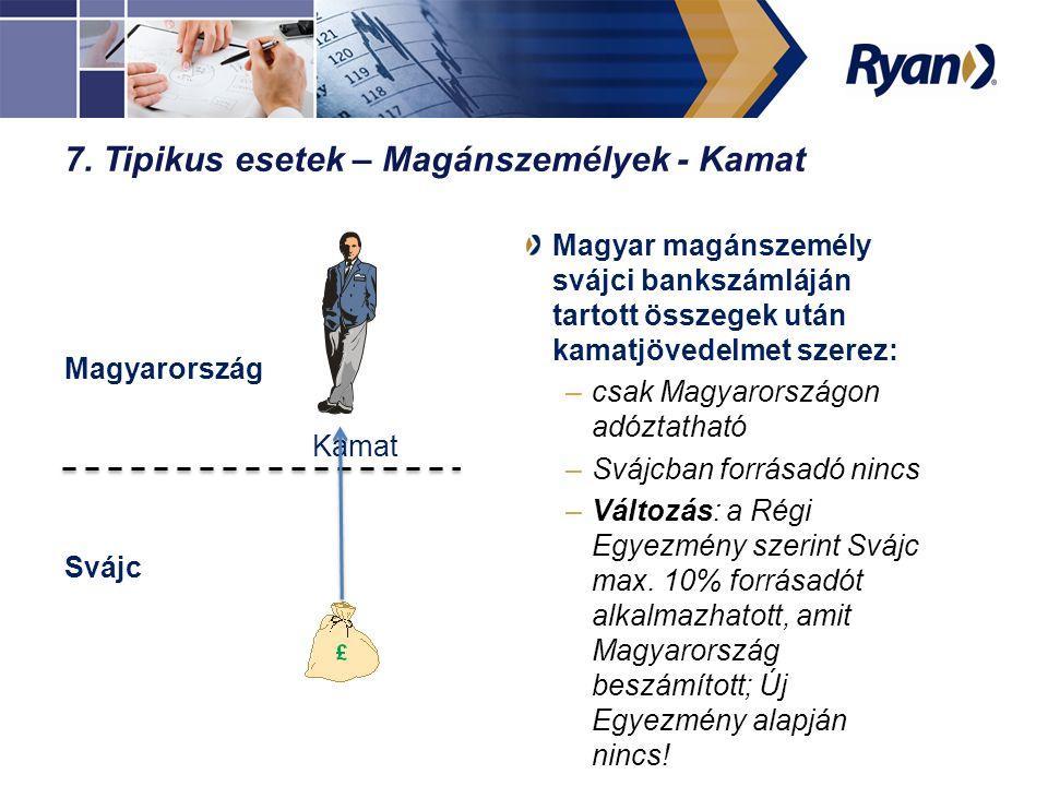 7. Tipikus esetek – Magánszemélyek - Kamat Magyar magánszemély svájci bankszámláján tartott összegek után kamatjövedelmet szerez: –csak Magyarországon
