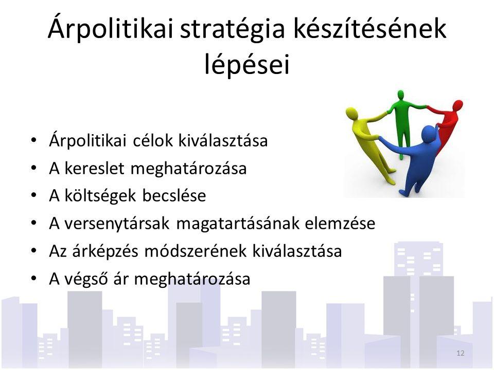 Árpolitikai stratégia készítésének lépései Árpolitikai célok kiválasztása A kereslet meghatározása A költségek becslése A versenytársak magatartásának elemzése Az árképzés módszerének kiválasztása A végső ár meghatározása 12