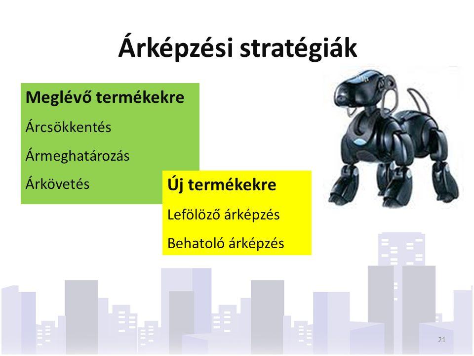 Árképzési stratégiák Meglévő termékekre Árcsökkentés Ármeghatározás Árkövetés 21 Új termékekre Lefölöző árképzés Behatoló árképzés