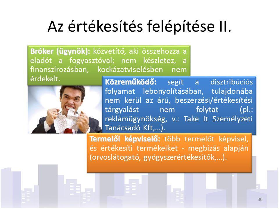 Az értékesítés felépítése II.
