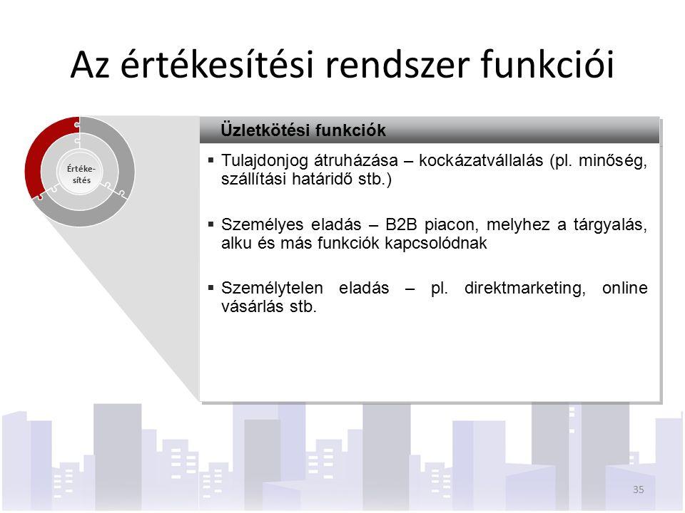Üzletkötési funkciók  Tulajdonjog átruházása – kockázatvállalás (pl.