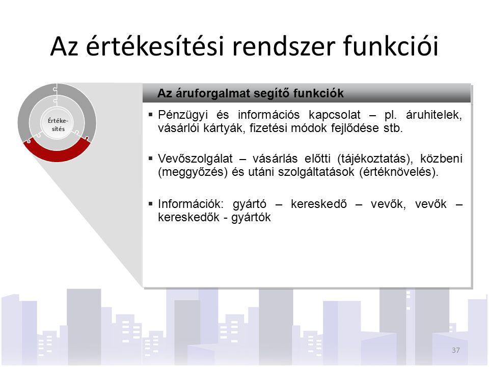 Az áruforgalmat segítő funkciók  Pénzügyi és információs kapcsolat – pl.