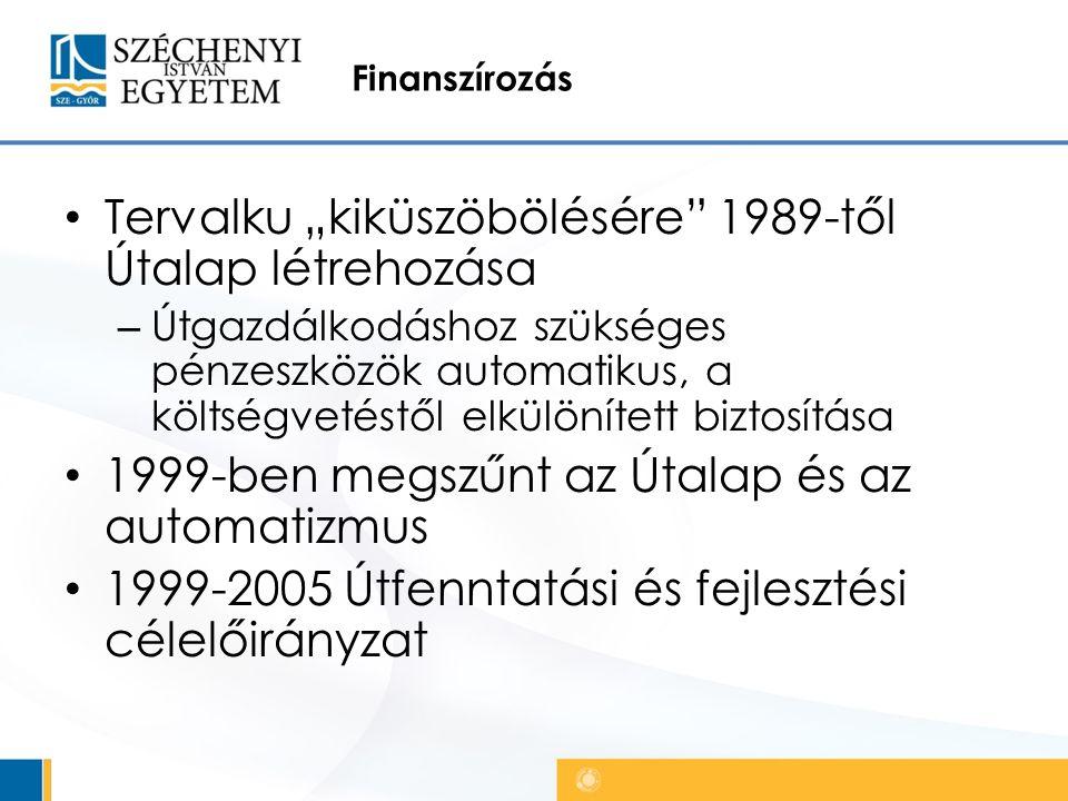"""Finanszírozás Tervalku """"kiküszöbölésére 1989-től Útalap létrehozása – Útgazdálkodáshoz szükséges pénzeszközök automatikus, a költségvetéstől elkülönített biztosítása 1999-ben megszűnt az Útalap és az automatizmus 1999-2005 Útfenntatási és fejlesztési célelőirányzat"""