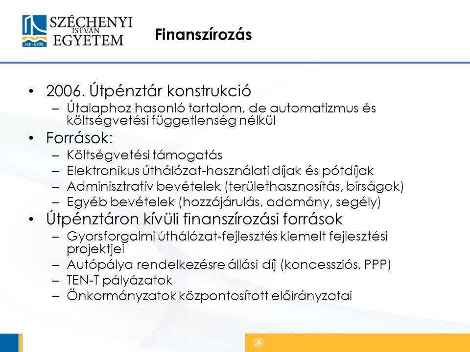 Finanszírozás 2006.