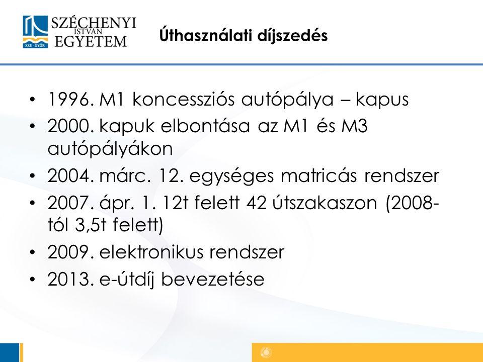 Úthasználati díjszedés 1996. M1 koncessziós autópálya – kapus 2000.