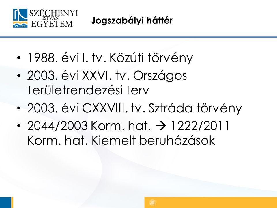 Jogszabályi háttér 1988. évi I. tv. Közúti törvény 2003.
