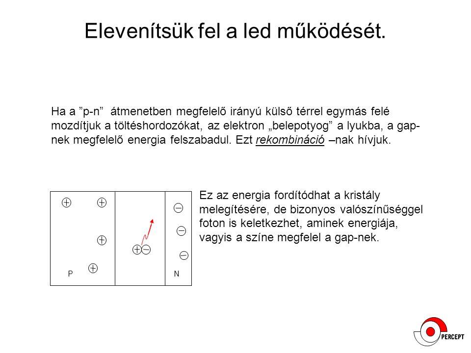 """Ha a """"p-n"""" átmenetben megfelelő irányú külső térrel egymás felé mozdítjuk a töltéshordozókat, az elektron """"belepotyog"""" a lyukba, a gap- nek megfelelő"""