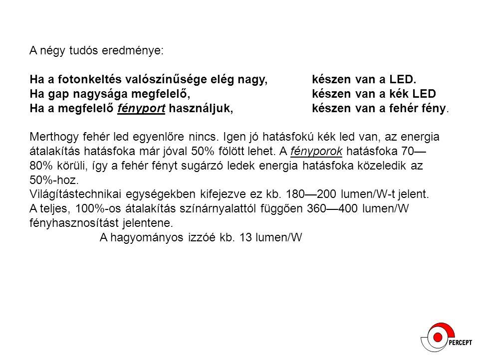 A négy tudós eredménye: Ha a fotonkeltés valószínűsége elég nagy, készen van a LED. Ha gap nagysága megfelelő, készen van a kék LED Ha a megfelelő fén