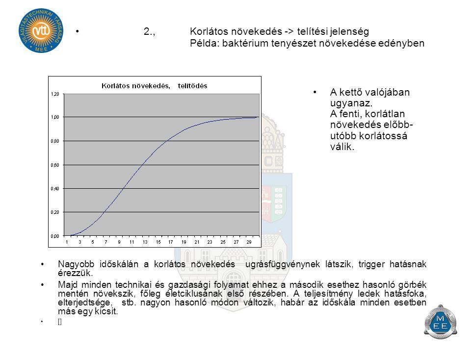 2., Korlátos növekedés -> telítési jelenség Példa: baktérium tenyészet növekedése edényben A kettő valójában ugyanaz. A fenti, korlátlan növekedés elő