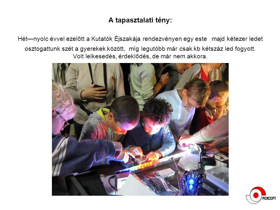 A tapasztalati tény: Hét—nyolc évvel ezelőtt a Kutatók Éjszakája rendezvényen egy este majd kétezer ledet osztogattunk szét a gyerekek között, míg leg