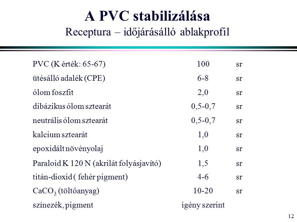 12 A PVC stabilizálása Receptura – időjárásálló ablakprofil PVC (K érték: 65-67)100sr ütésálló adalék (CPE)6-8sr ólom foszfit2,0sr dibázikus ólom sztearát0,5-0,7sr neutrális ólom sztearát0,5-0,7sr kalcium sztearát1,0sr epoxidált növényolaj1,0sr Paraloid K 120 N (akrilát folyásjavító)1,5sr titán-dioxid ( fehér pigment)4-6sr CaCO 3 (töltőanyag)10-20sr színezék, pigmentigény szerint