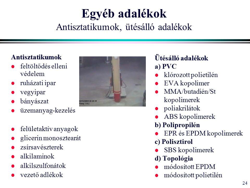 24 Egyéb adalékok Antisztatikumok, ütésálló adalékok Ütésálló adalékok a) PVC l klórozott polietilén l EVA kopolimer l MMA/butadién/St kopolimerek l poliakrilátok l ABS kopolimerek b) Polipropilén l EPR és EPDM kopolimerek c) Polisztirol l SBS kopolimerek d) Topológia l módosított EPDM l módosított polietilén Antisztatikumok l feltöltődés elleni védelem l ruházati ipar l vegyipar l bányászat l üzemanyag-kezelés l felületaktív anyagok l glicerin monosztearát l zsírsavészterek l alkilaminok l alkilszulfonátok l vezető adlékok