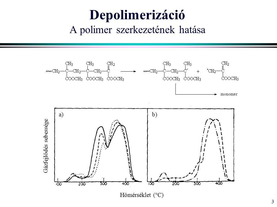 3 Depolimerizáció A polimer szerkezetének hatása Hőmérséklet (  C) Gázfejlődés sebessége a)b)