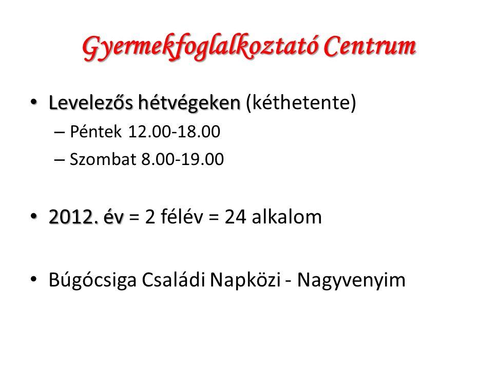 Gyermekfoglalkoztató Centrum Levelezős hétvégeken Levelezős hétvégeken (kéthetente) – Péntek 12.00-18.00 – Szombat 8.00-19.00 2012.