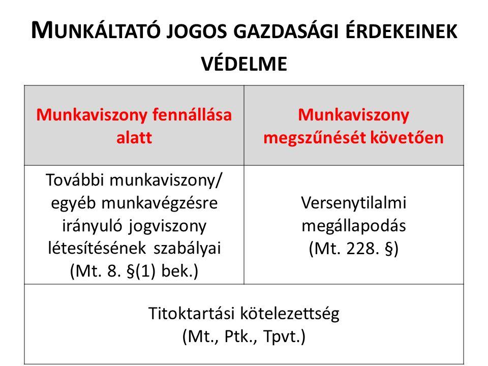 M UNKÁLTATÓ JOGOS GAZDASÁGI ÉRDEKEINEK VÉDELME Munkaviszony fennállása alatt Munkaviszony megszűnését követően További munkaviszony/ egyéb munkavégzésre irányuló jogviszony létesítésének szabályai (Mt.