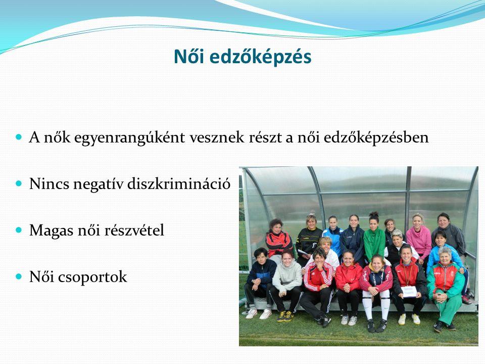Női edzőképzés A nők egyenrangúként vesznek részt a női edzőképzésben Nincs negatív diszkrimináció Magas női részvétel Női csoportok