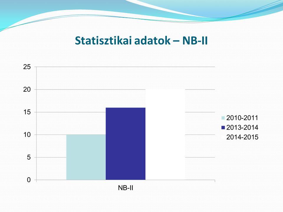 Statisztikai adatok – NB-II