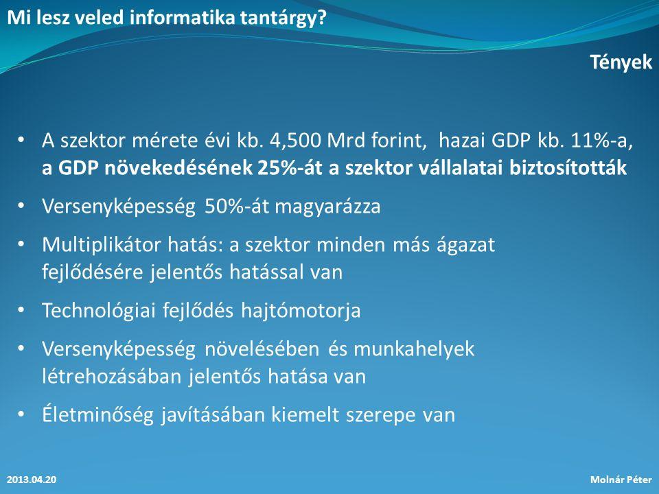 Mi lesz veled informatika tantárgy. 2013.04.20Molnár Péter Tények A szektor mérete évi kb.