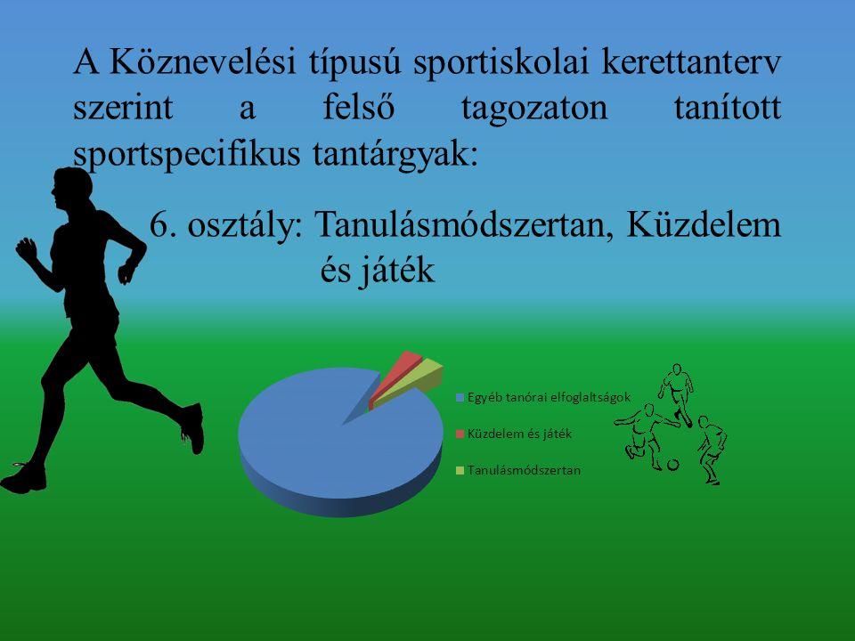 A Köznevelési típusú sportiskolai kerettanterv szerint a felső tagozaton tanított sportspecifikus tantárgyak: 6.