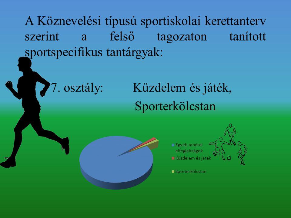 A Köznevelési típusú sportiskolai kerettanterv szerint a felső tagozaton tanított sportspecifikus tantárgyak: 7.