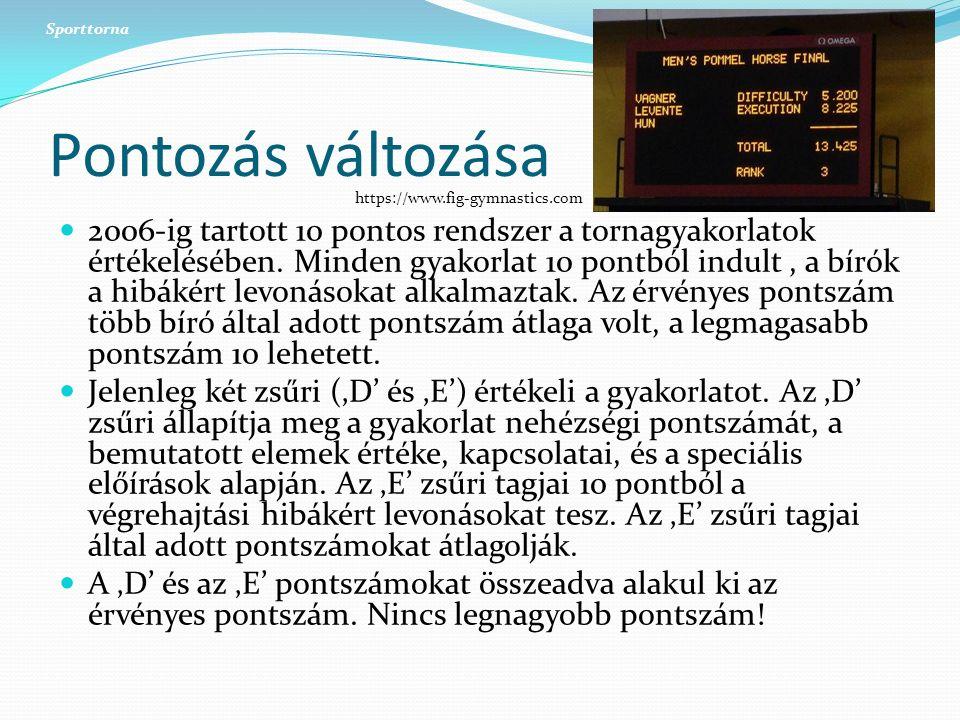 Pontozás változása 2006-ig tartott 10 pontos rendszer a tornagyakorlatok értékelésében. Minden gyakorlat 10 pontból indult, a bírók a hibákért levonás