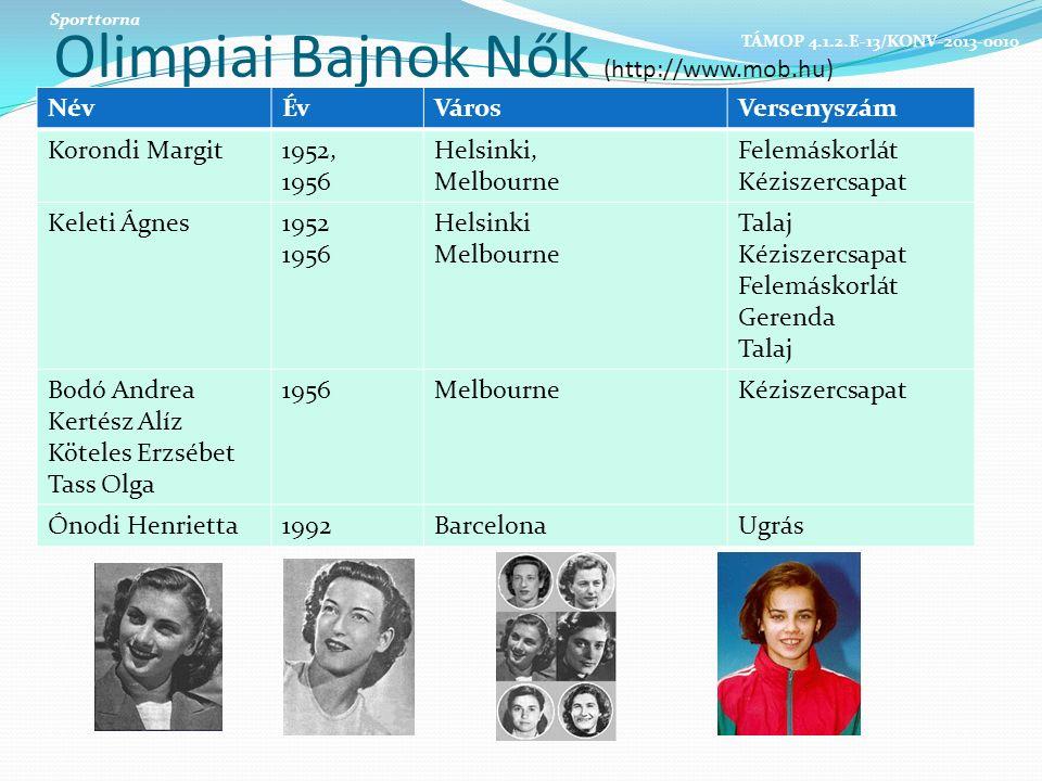Olimpiai Bajnok Nők (http://www.mob.hu) NévÉvVárosVersenyszám Korondi Margit1952, 1956 Helsinki, Melbourne Felemáskorlát Kéziszercsapat Keleti Ágnes19