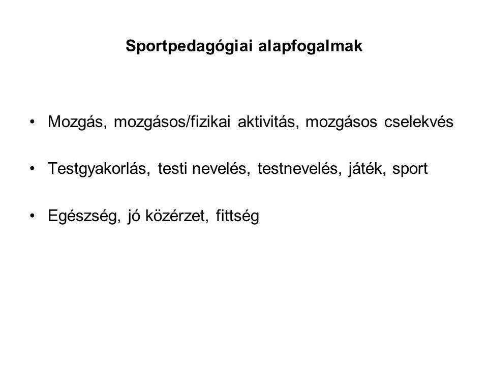 Sportpedagógiai alapfogalmak Mozgás, mozgásos/fizikai aktivitás, mozgásos cselekvés Testgyakorlás, testi nevelés, testnevelés, játék, sport Egészség,
