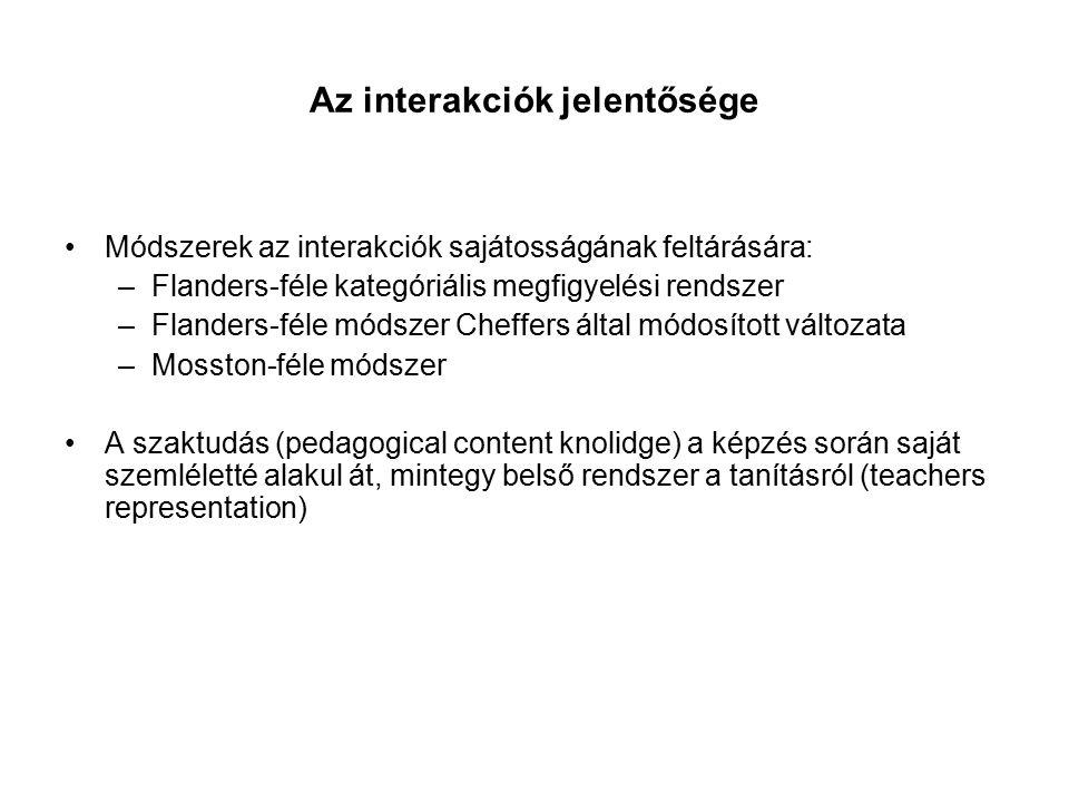 Az interakciók jelentősége Módszerek az interakciók sajátosságának feltárására: –Flanders-féle kategóriális megfigyelési rendszer –Flanders-féle módsz