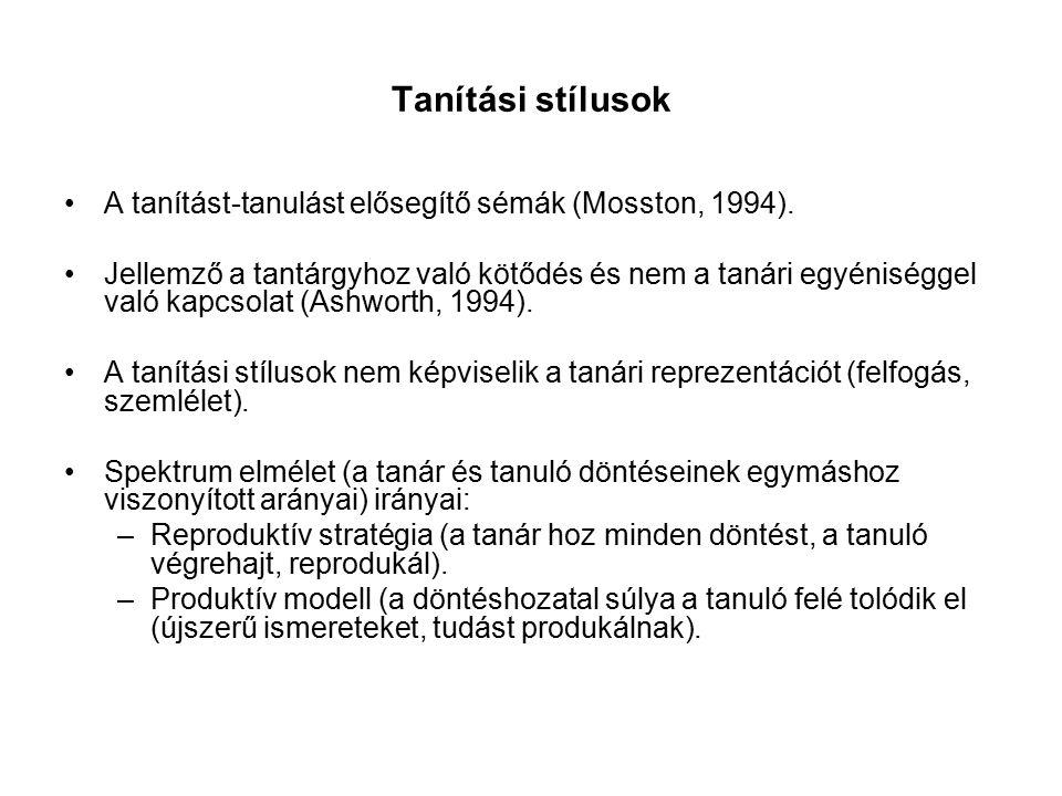 Tanítási stílusok A tanítást-tanulást elősegítő sémák (Mosston, 1994). Jellemző a tantárgyhoz való kötődés és nem a tanári egyéniséggel való kapcsolat