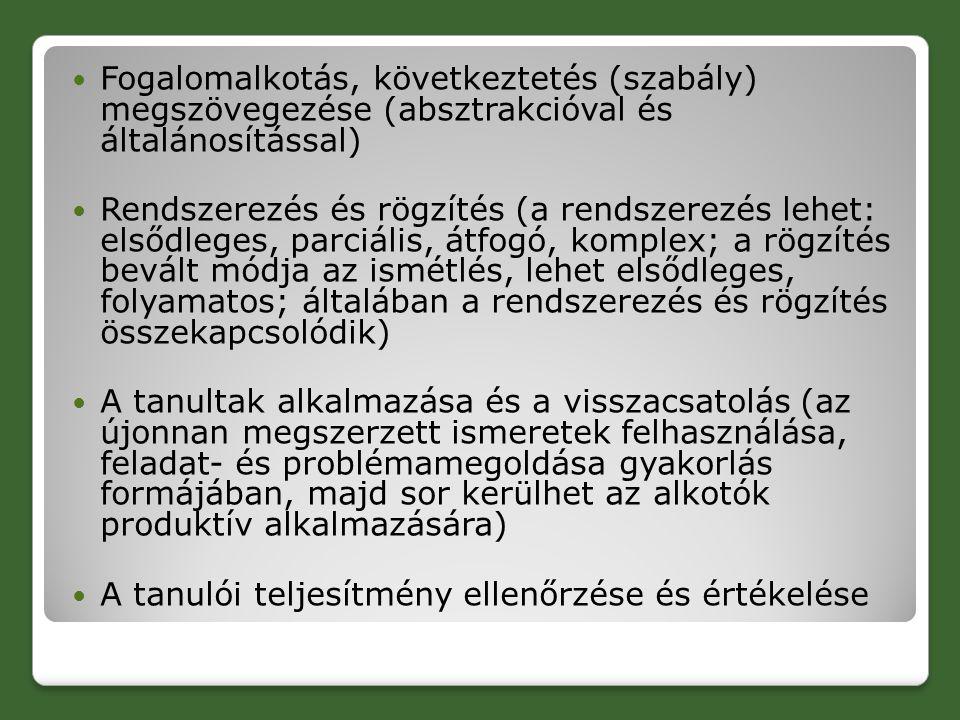 Fogalomalkotás, következtetés (szabály) megszövegezése (absztrakcióval és általánosítással) Rendszerezés és rögzítés (a rendszerezés lehet: elsődleges