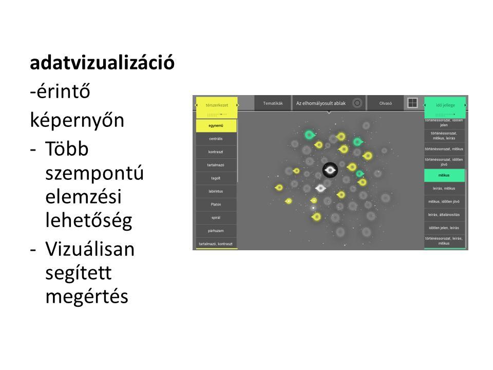 adatvizualizáció -érintő képernyőn -Több szempontú elemzési lehetőség -Vizuálisan segített megértés