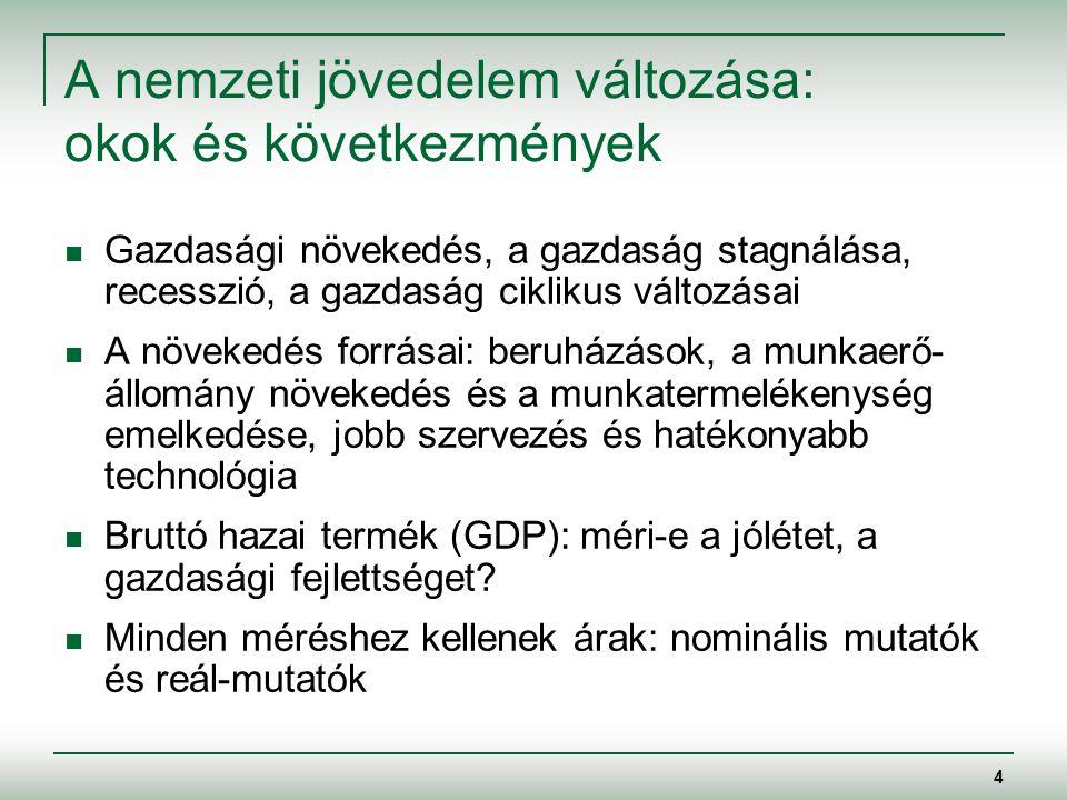 4 A nemzeti jövedelem változása: okok és következmények Gazdasági növekedés, a gazdaság stagnálása, recesszió, a gazdaság ciklikus változásai A növekedés forrásai: beruházások, a munkaerő- állomány növekedés és a munkatermelékenység emelkedése, jobb szervezés és hatékonyabb technológia Bruttó hazai termék (GDP): méri-e a jólétet, a gazdasági fejlettséget.
