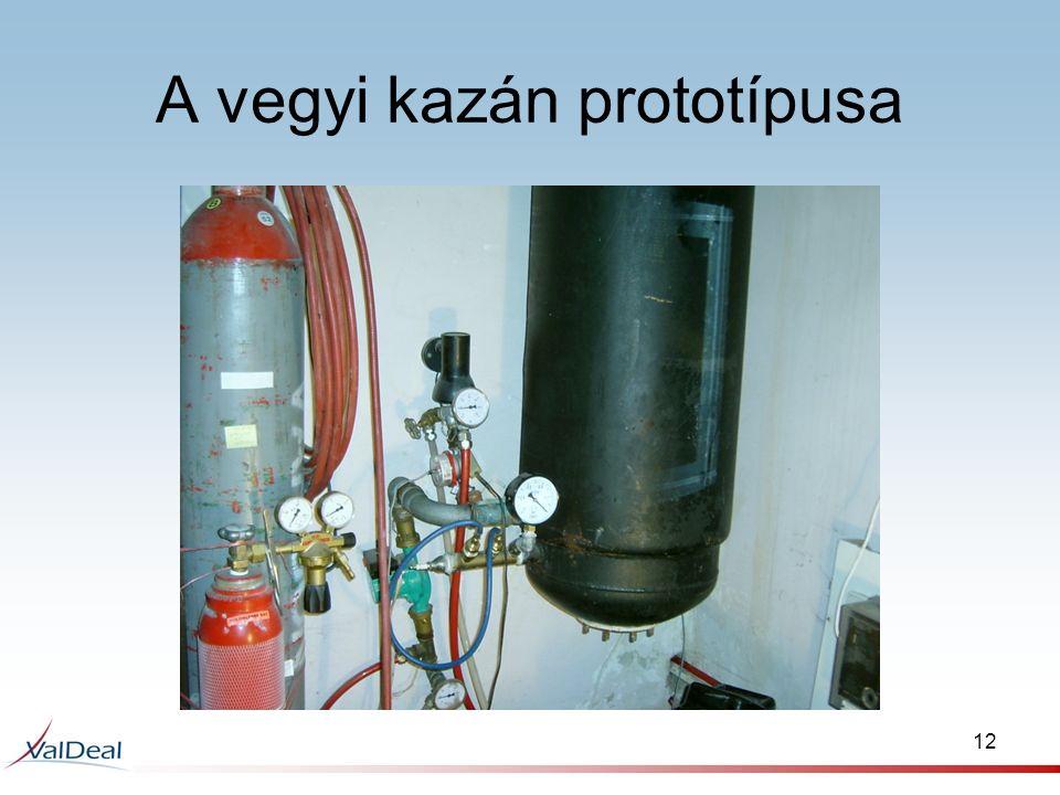 12 A vegyi kazán prototípusa